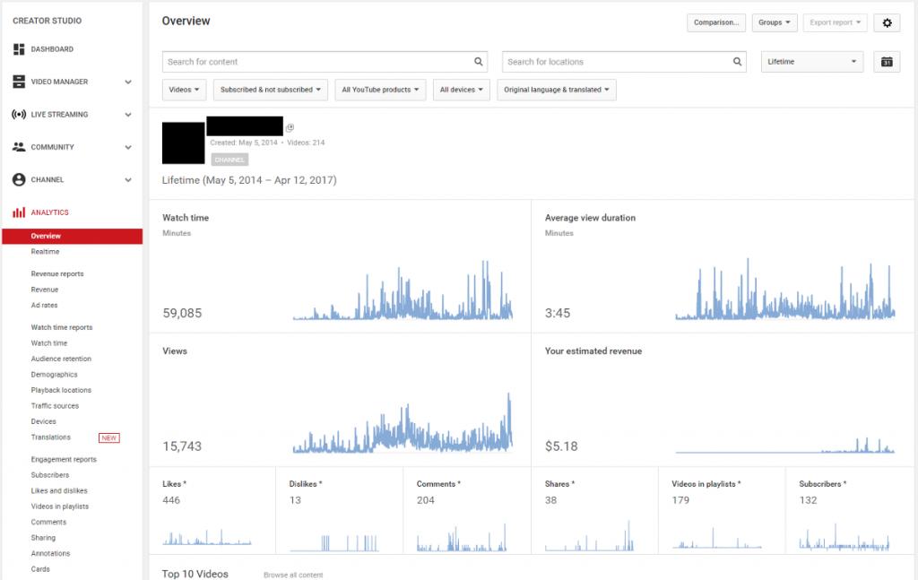 YouTube Analytics Online Livestream